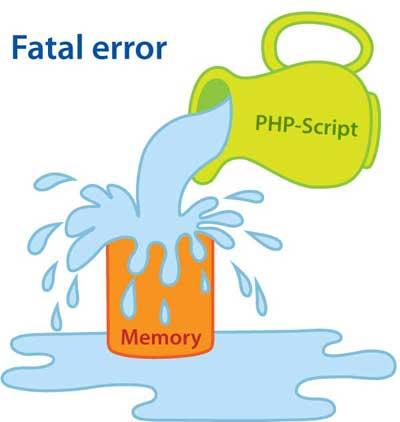 PHP内存耗尽错误
